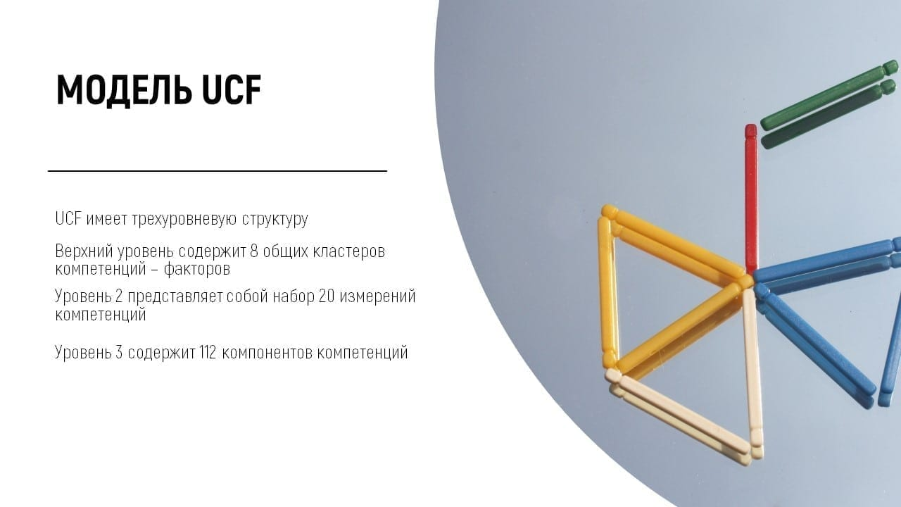 Конструктор компетенций UCF