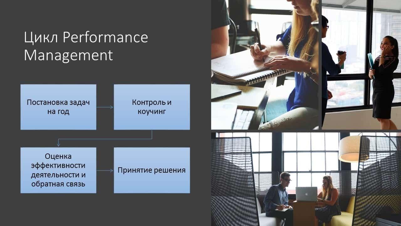 Цикл Performance Management. Взаимосвязь с критериями оценки персонала