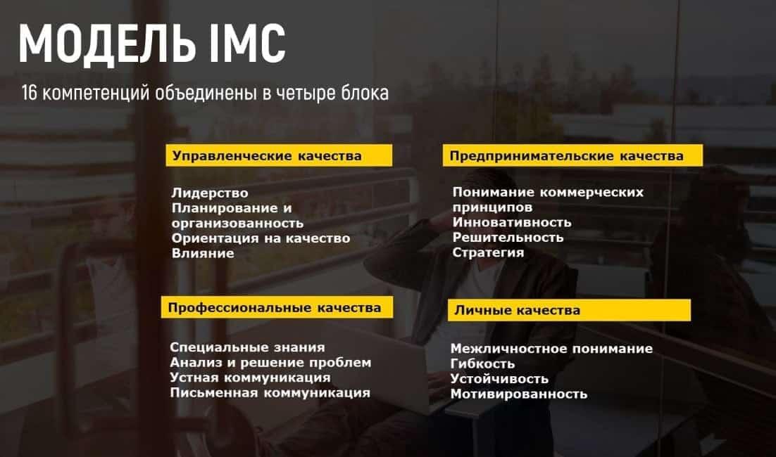 Модель компетенций IMC