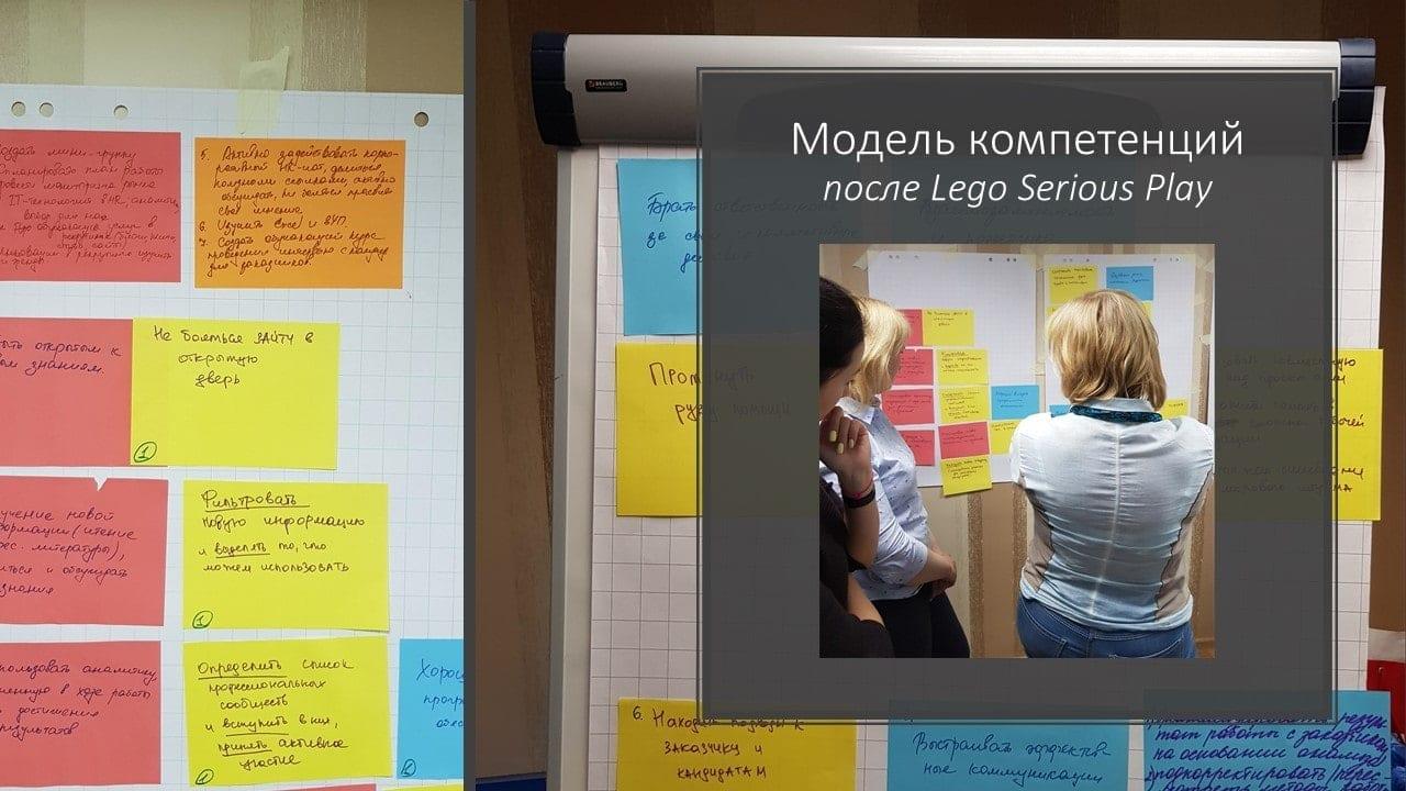 Первичная модель компетенции сотрудника