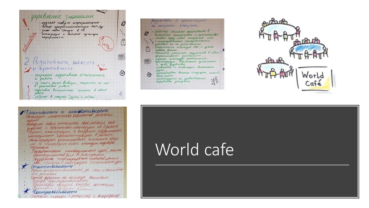Wold Cafe отличный инструмент для моделирования компетенций