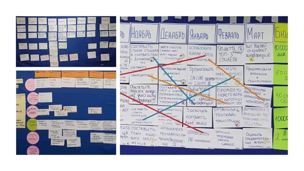 Балансировка ресурсов и сроков проекта